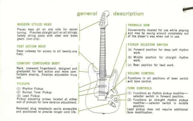 Teach me about guitar tone and how to acquire it fender amplifier which shows all the controls on your guitar publicscrutiny Gallery